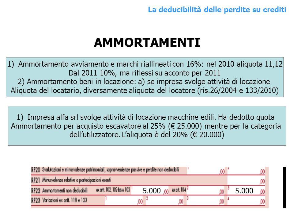AMMORTAMENTI 1)Ammortamento avviamento e marchi riallineati con 16%: nel 2010 aliquota 11,12 Dal 2011 10%, ma riflessi su acconto per 2011 2) Ammortam