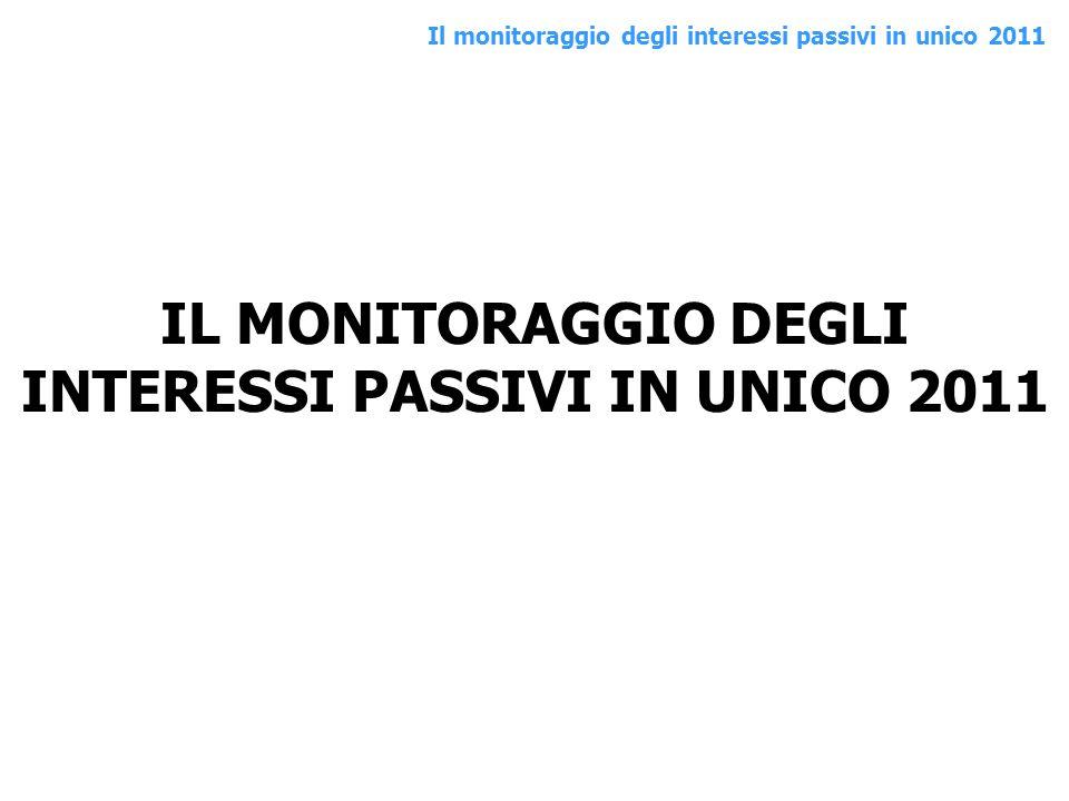 IL MONITORAGGIO DEGLI INTERESSI PASSIVI IN UNICO 2011 Il monitoraggio degli interessi passivi in unico 2011