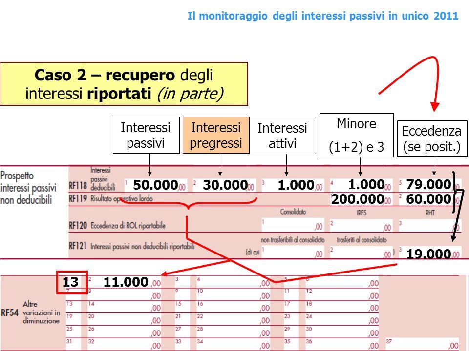 Caso 2 – recupero degli interessi riportati (in parte) 50.00030.0001.000 79.000 200.00060.000 19.000 13 11.000 Interessi passivi Interessi pregressi I