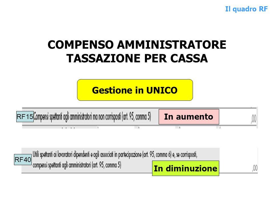 INDENNITÀ FINE MANDATO Problematiche fiscali Art.17, c.