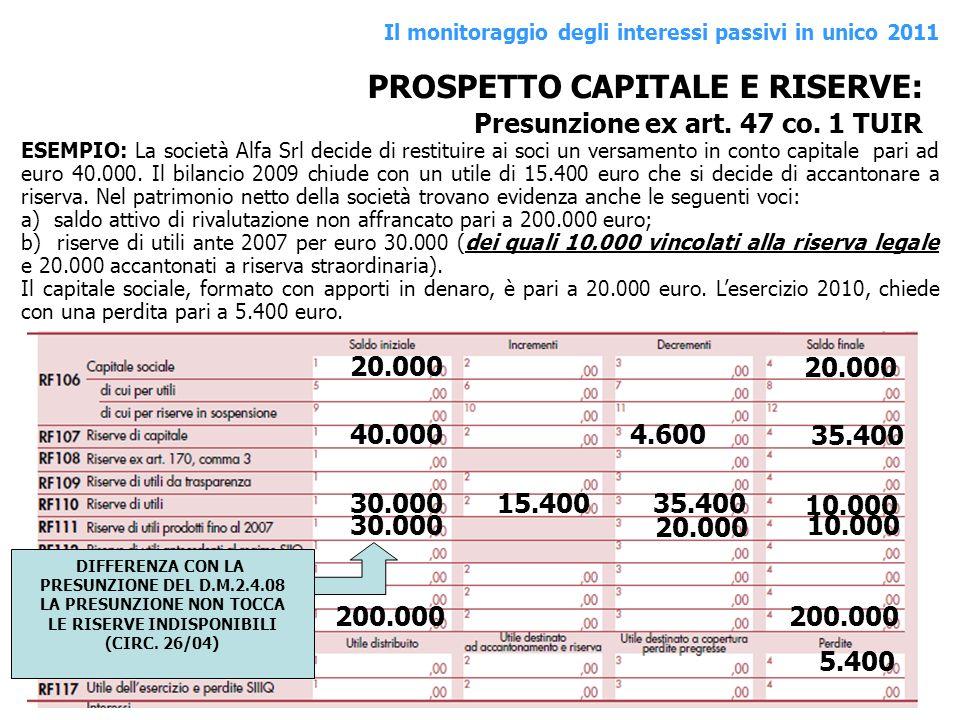 PROSPETTO CAPITALE E RISERVE: Presunzione ex art. 47 co. 1 TUIR 30.00015.400 30.000 200.000 10.000 35.400 40.000 35.400 20.000 ESEMPIO: La società Alf