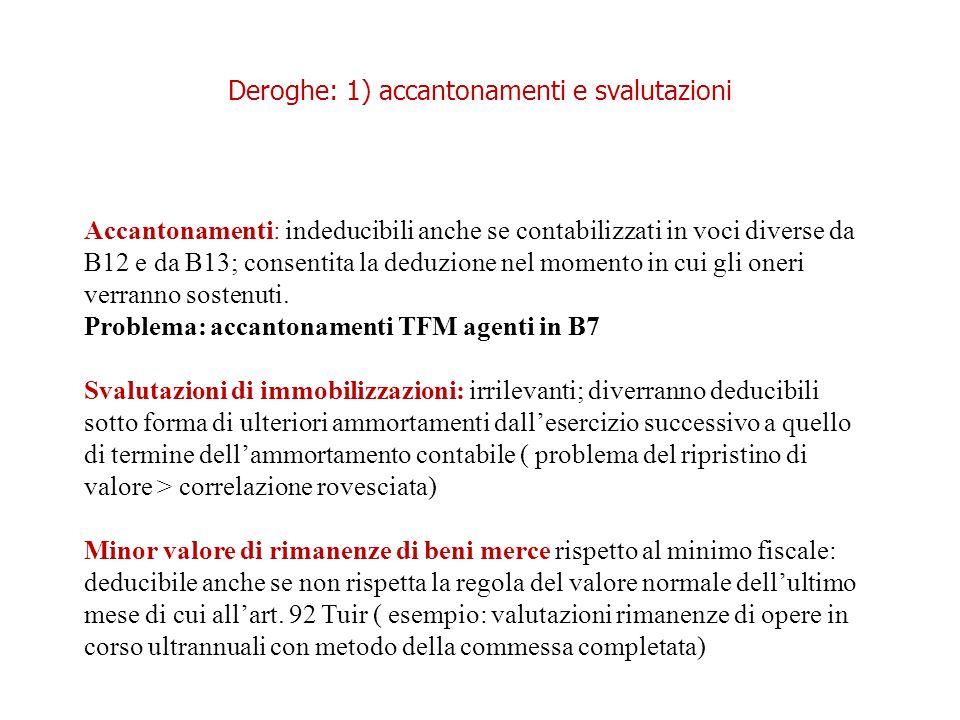 Deroghe: 1) accantonamenti e svalutazioni Accantonamenti: indeducibili anche se contabilizzati in voci diverse da B12 e da B13; consentita la deduzion