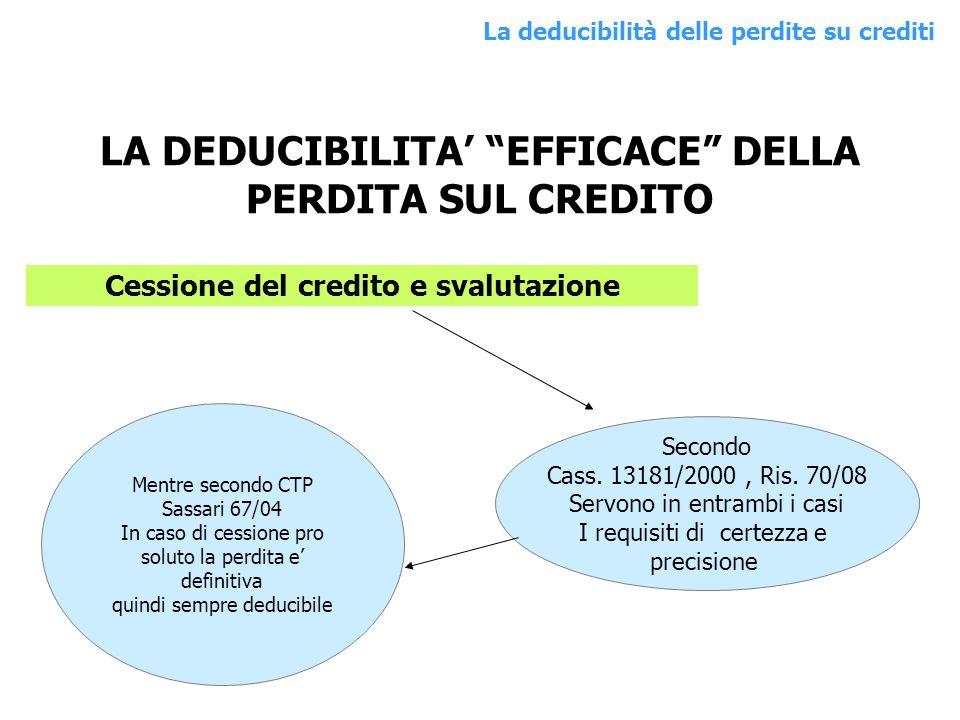 LA DEDUCIBILITA EFFICACE DELLA PERDITA SUL CREDITO Cessione del credito e svalutazione Mentre secondo CTP Sassari 67/04 In caso di cessione pro soluto