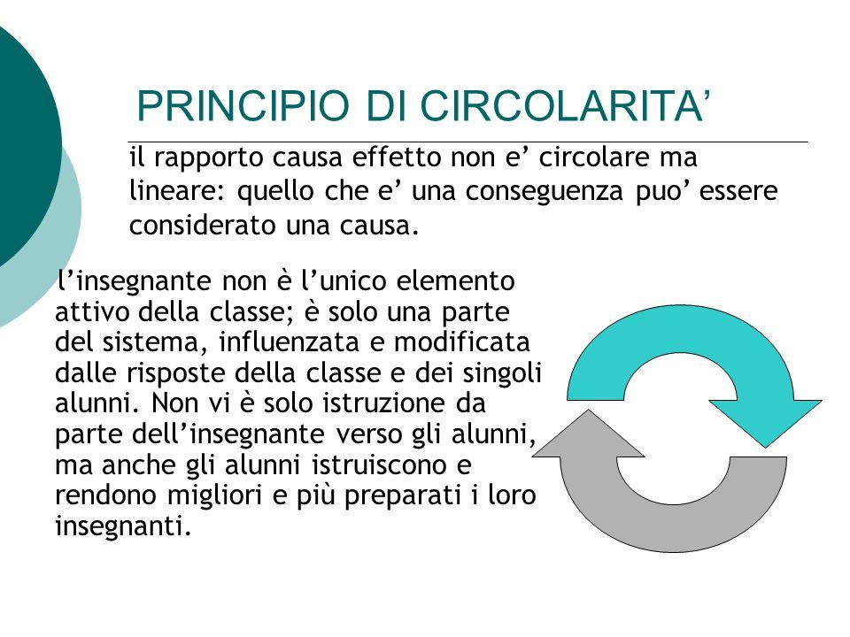 PRINCIPIO DI CIRCOLARITA linsegnante non è lunico elemento attivo della classe; è solo una parte del sistema, influenzata e modificata dalle risposte