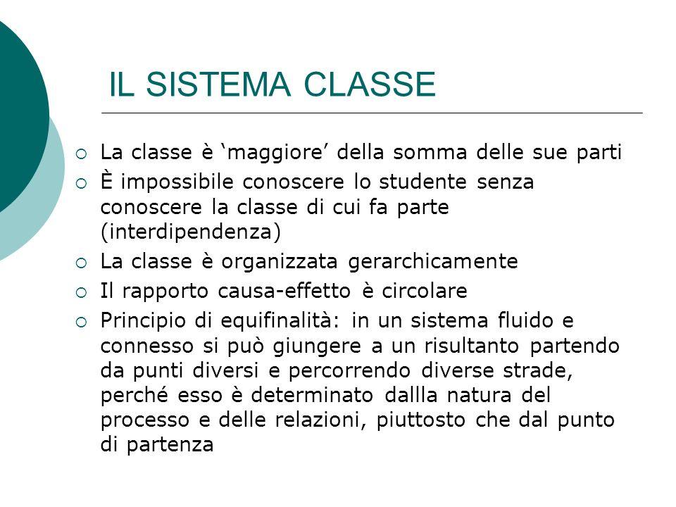 IL SISTEMA CLASSE La classe è maggiore della somma delle sue parti È impossibile conoscere lo studente senza conoscere la classe di cui fa parte (inte