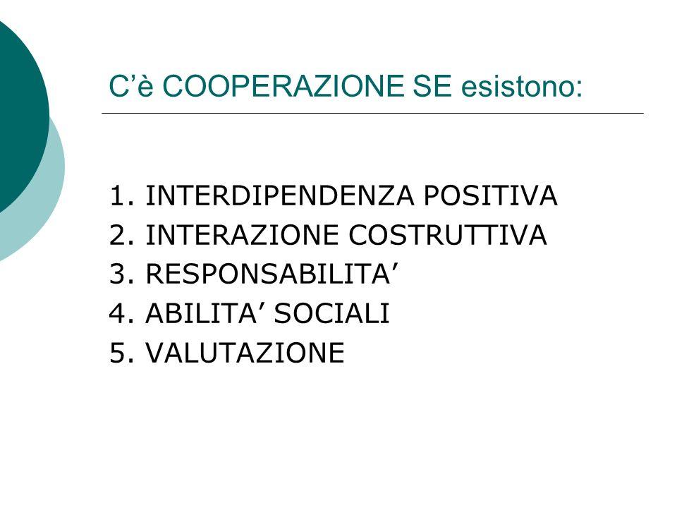Cè COOPERAZIONE SE esistono: 1. INTERDIPENDENZA POSITIVA 2. INTERAZIONE COSTRUTTIVA 3. RESPONSABILITA 4. ABILITA SOCIALI 5. VALUTAZIONE