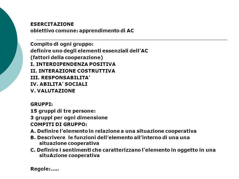ESERCITAZIONE obiettivo comune: apprendimento di AC Compito di ogni gruppo: definire uno degli elementi essenziali dellAC (fattori della cooperazione)