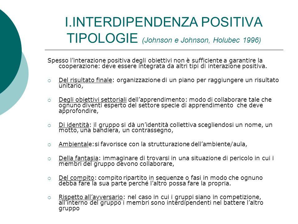 I.INTERDIPENDENZA POSITIVA TIPOLOGIE (Johnson e Johnson, Holubec 1996) Spesso linterazione positiva degli obiettivi non è sufficiente a garantire la c