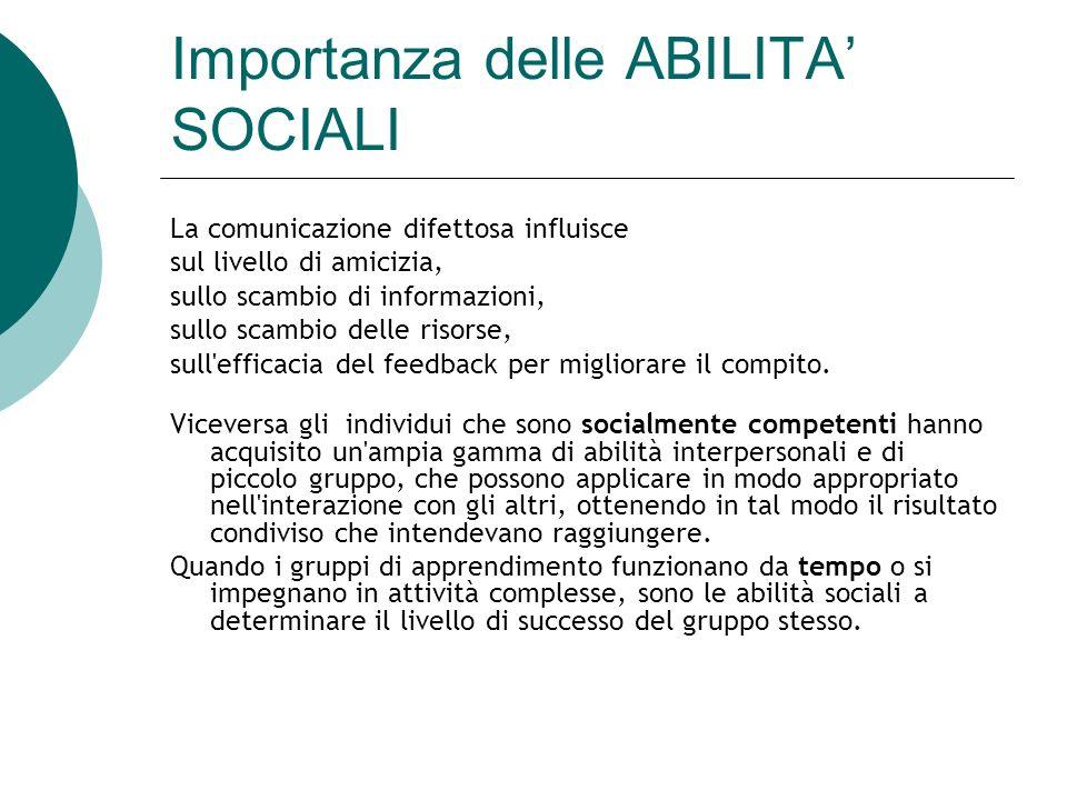 Importanza delle ABILITA SOCIALI La comunicazione difettosa influisce sul livello di amicizia, sullo scambio di informazioni, sullo scambio delle riso