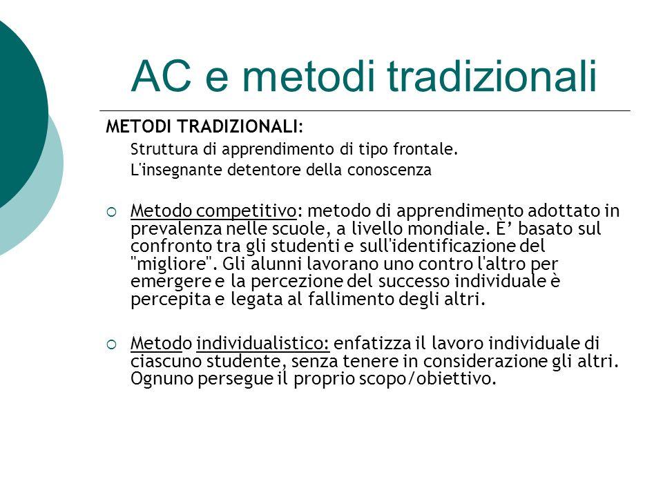 AC e metodi tradizionali METODI TRADIZIONALI: Struttura di apprendimento di tipo frontale. L'insegnante detentore della conoscenza Metodo competitivo: