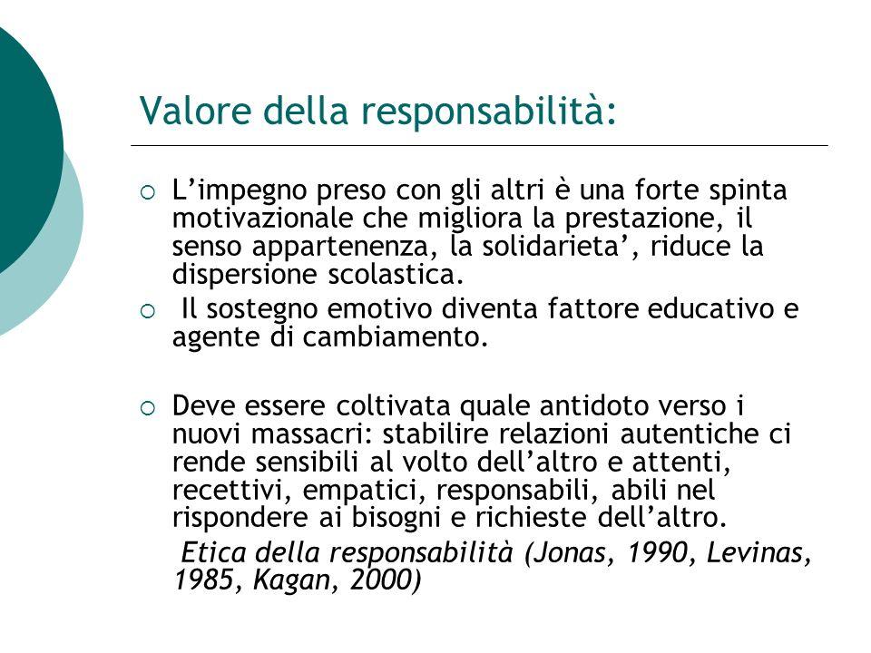 Valore della responsabilità: Limpegno preso con gli altri è una forte spinta motivazionale che migliora la prestazione, il senso appartenenza, la soli