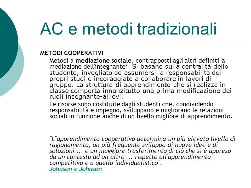 AC e metodi tradizionali METODI COOPERATIVI Metodi a mediazione sociale, contrapposti agli altri definiti 'a mediazione dell'insegnante. Si basano sul