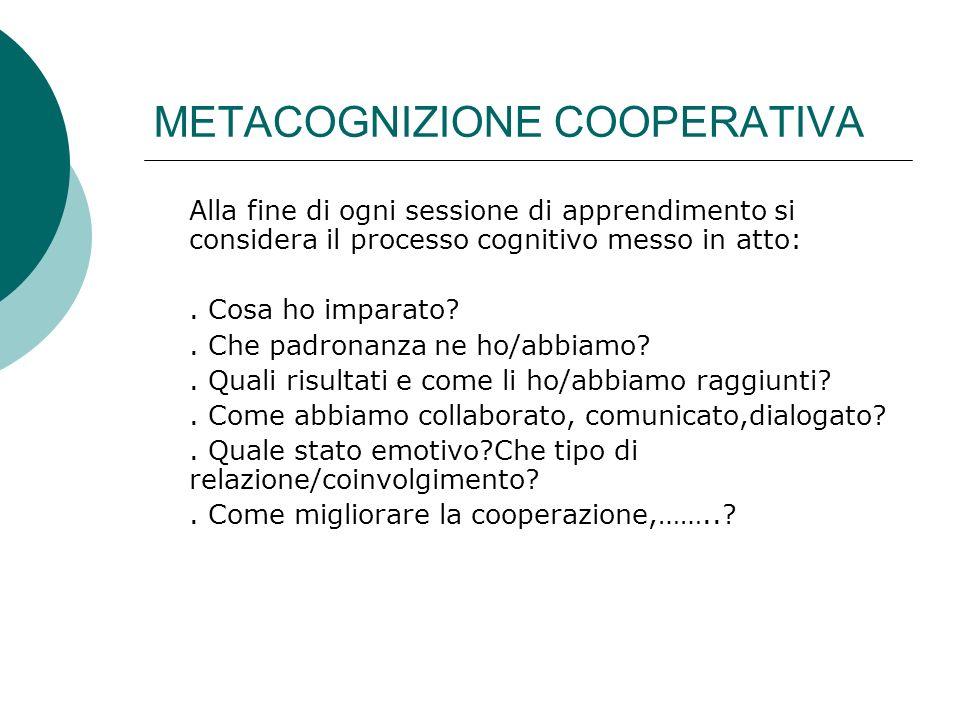 METACOGNIZIONE COOPERATIVA Alla fine di ogni sessione di apprendimento si considera il processo cognitivo messo in atto:. Cosa ho imparato?. Che padro