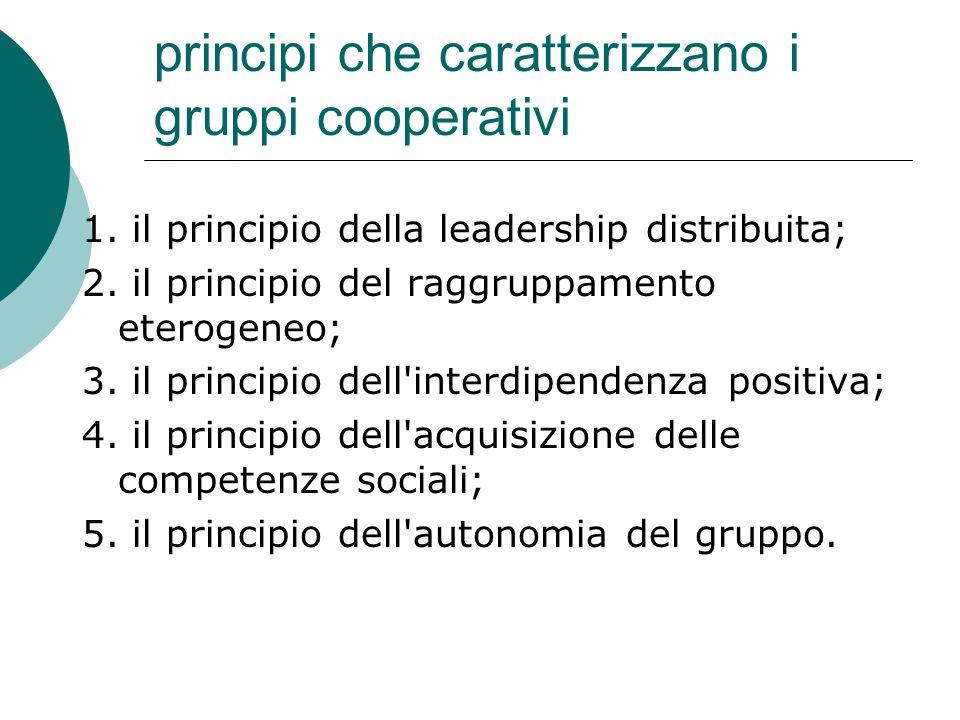 principi che caratterizzano i gruppi cooperativi 1. il principio della leadership distribuita; 2. il principio del raggruppamento eterogeneo; 3. il pr
