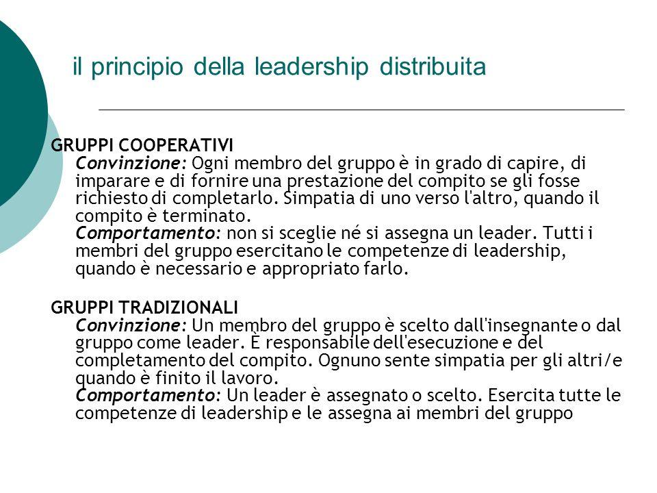 il principio della leadership distribuita GRUPPI COOPERATIVI Convinzione: Ogni membro del gruppo è in grado di capire, di imparare e di fornire una pr