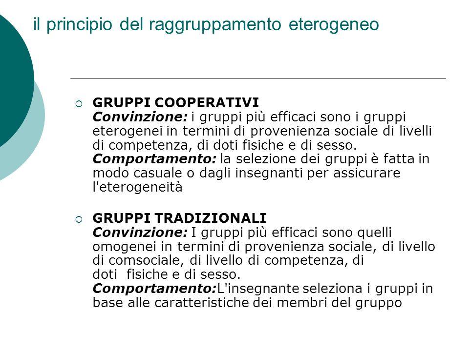 il principio del raggruppamento eterogeneo GRUPPI COOPERATIVI Convinzione: i gruppi più efficaci sono i gruppi eterogenei in termini di provenienza so