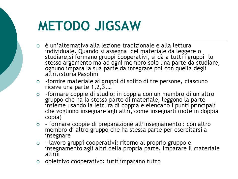 METODO JIGSAW è unalternativa alla lezione tradizionale e alla lettura individuale. Quando si assegna del materiale da leggere o studiare,si formano g