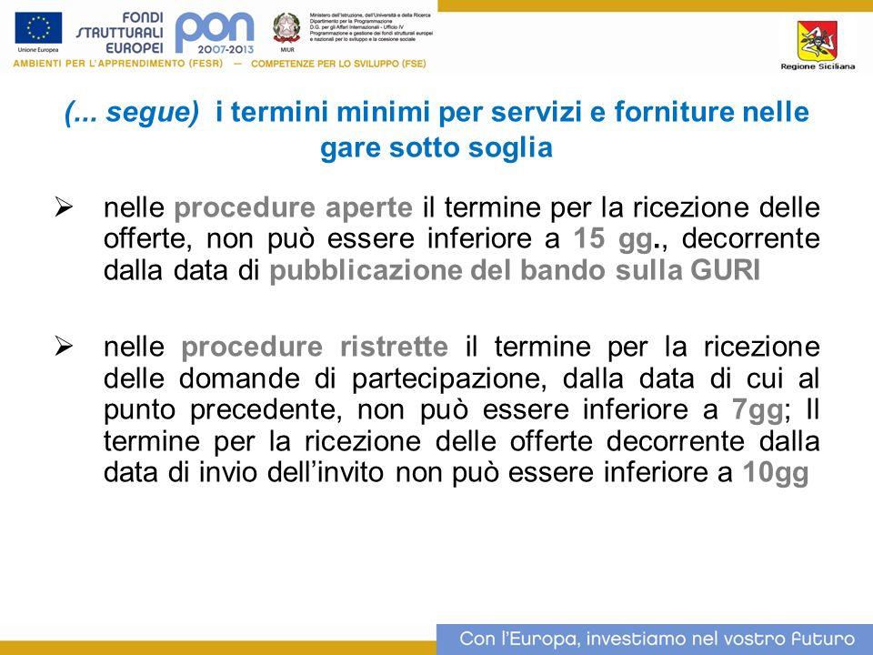 (... segue) i termini minimi per servizi e forniture nelle gare sotto soglia nelle procedure aperte il termine per la ricezione delle offerte, non può