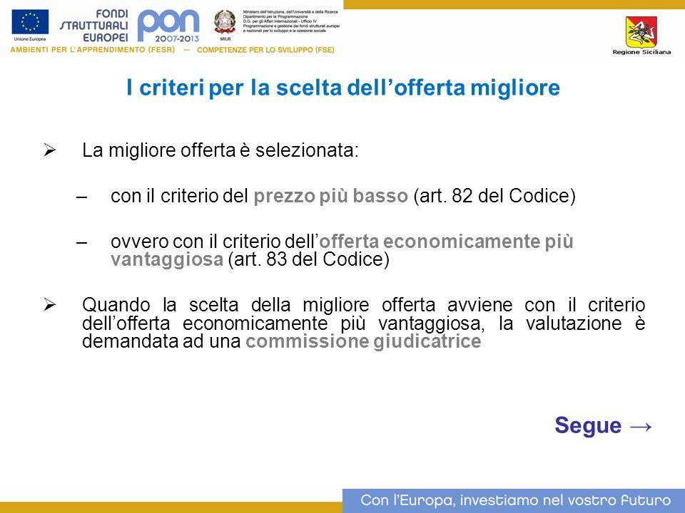 I criteri per la scelta dellofferta migliore La migliore offerta è selezionata: –con il criterio del prezzo più basso (art.