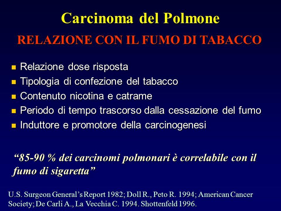 Carcinoma del Polmone Relazione dose risposta Relazione dose risposta Tipologia di confezione del tabacco Tipologia di confezione del tabacco Contenuto nicotina e catrame Contenuto nicotina e catrame Periodo di tempo trascorso dalla cessazione del fumo Periodo di tempo trascorso dalla cessazione del fumo Induttore e promotore della carcinogenesi Induttore e promotore della carcinogenesi RELAZIONE CON IL FUMO DI TABACCO U.S.