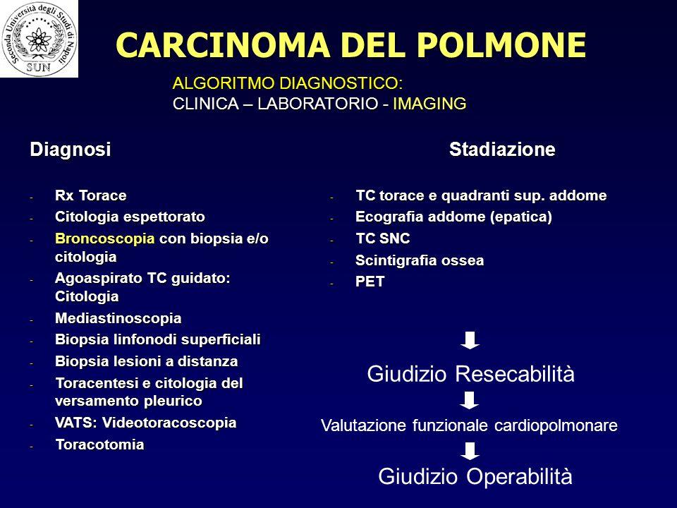 ALGORITMO DIAGNOSTICO: CLINICA – LABORATORIO - IMAGING Stadiazione Stadiazione - TC torace e quadranti sup.