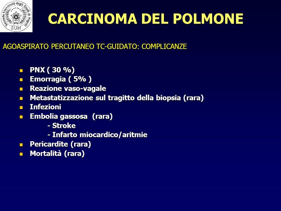PNX ( 30 %) PNX ( 30 %) Emorragia ( 5% ) Emorragia ( 5% ) Reazione vaso-vagale Reazione vaso-vagale Metastatizzazione sul tragitto della biopsia (rara) Metastatizzazione sul tragitto della biopsia (rara) Infezioni Infezioni Embolia gassosa (rara) Embolia gassosa (rara) - Stroke - Infarto miocardico/aritmie Pericardite (rara) Pericardite (rara) Mortalità (rara) Mortalità (rara) AGOASPIRATO PERCUTANEO TC-GUIDATO: COMPLICANZE CARCINOMA DEL POLMONE