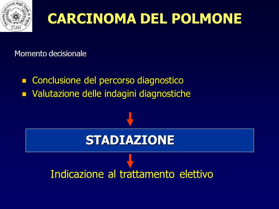 Momento decisionale Conclusione del percorso diagnostico Conclusione del percorso diagnostico Valutazione delle indagini diagnostiche Valutazione delle indagini diagnostiche STADIAZIONE Indicazione al trattamento elettivo CARCINOMA DEL POLMONE