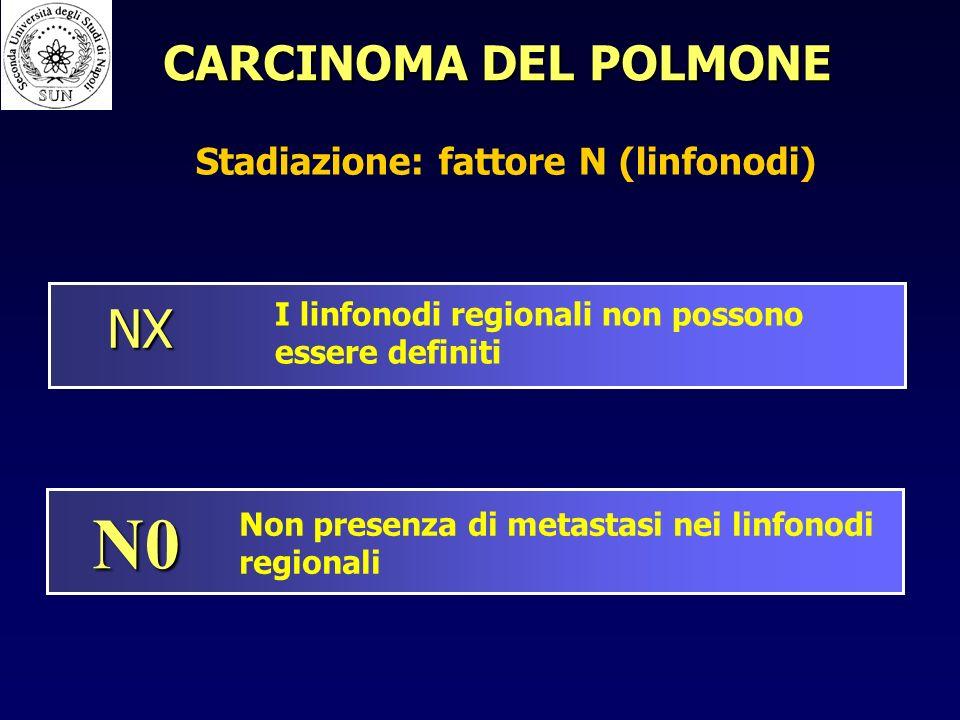 NX I linfonodi regionali non possono essere definiti N0 Non presenza di metastasi nei linfonodi regionali Stadiazione: fattore N (linfonodi) CARCINOMA DEL POLMONE