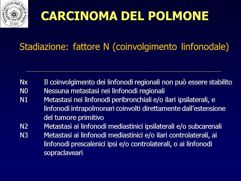 Stadiazione: fattore N (coinvolgimento linfonodale) NxIl coinvolgimento dei linfonodi regionali non può essere stabilito N0Nessuna metastasi nei linfonodi regionali N1Metastasi nei linfonodi peribronchiali e/o ilari ipsilaterali, e linfonodi intrapolmonari coinvolti direttamente dallestensione del tumore primitivo N2Metastasi ai linfonodi mediastinici ipsilaterali e/o subcarenali N3Metastasi ai linfonodi mediastinici e/o ilari controlaterali, ai linfonodi prescalenici ipsi e/o controlaterali, o ai linfonodi sopraclaveari CARCINOMA DEL POLMONE