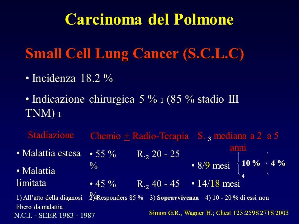 Small Cell Lung Cancer (S.C.L.C) Incidenza 18.2 % Indicazione chirurgica 5 % 1 (85 % stadio III TNM) 1 Indicazione chirurgica 5 % 1 (85 % stadio III TNM) 1 Stadiazione Malattia estesa Malattia estesa Malattia limitata Malattia limitata Chemio + Radio-Terapia 55 % R.