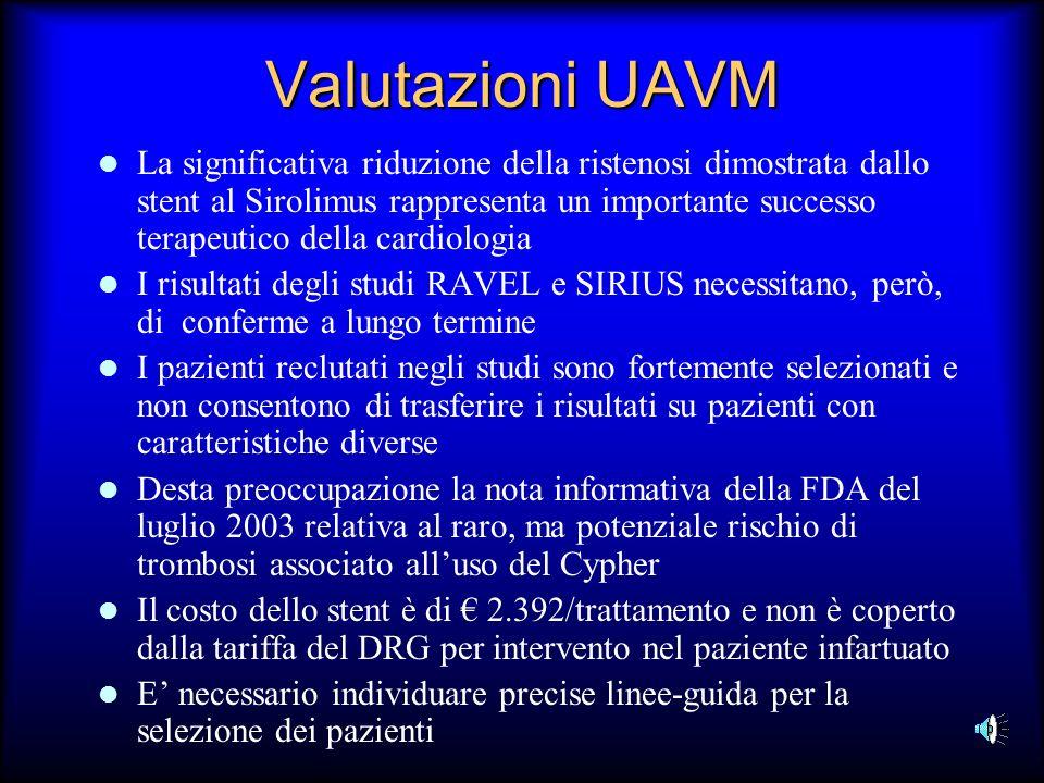 Valutazioni UAVM La significativa riduzione della ristenosi dimostrata dallo stent al Sirolimus rappresenta un importante successo terapeutico della c
