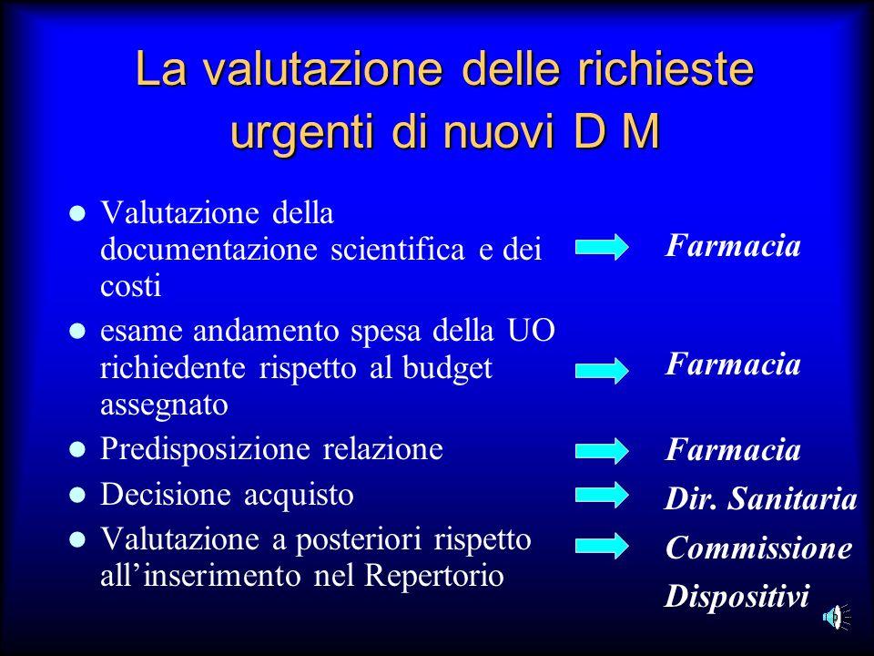 La valutazione delle richieste urgenti di nuovi D M Valutazione della documentazione scientifica e dei costi esame andamento spesa della UO richiedent