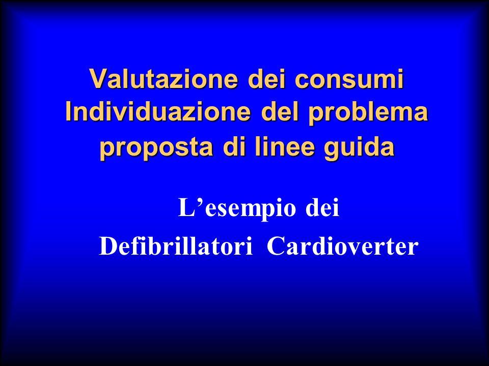 Valutazione dei consumi Individuazione del problema proposta di linee guida Lesempio dei Defibrillatori Cardioverter