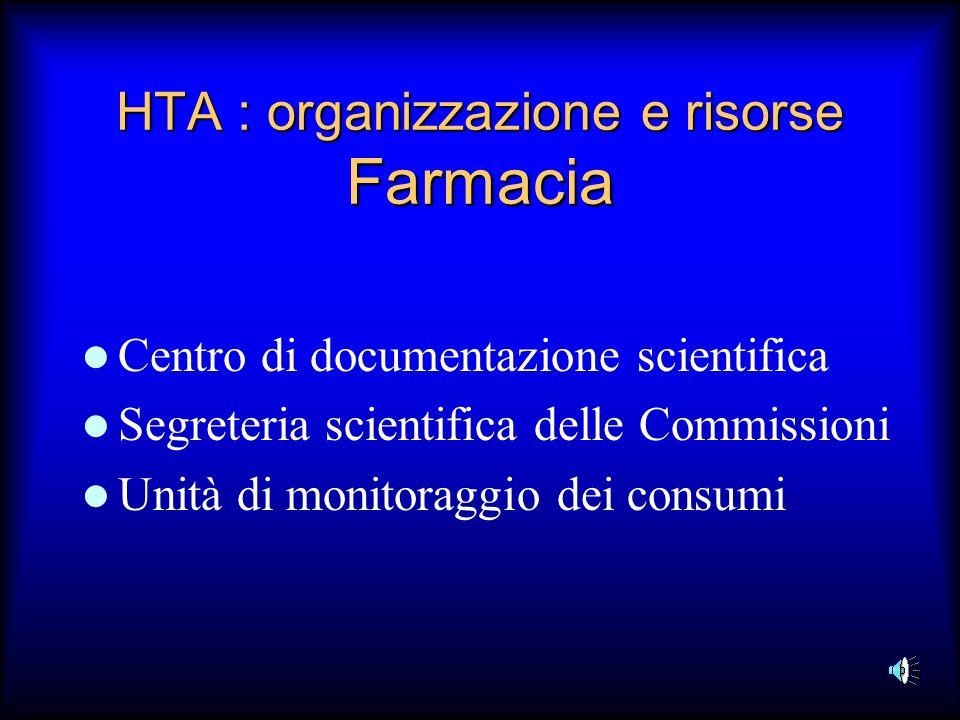 HTA : organizzazione e risorse Farmacia Centro di documentazione scientifica Segreteria scientifica delle Commissioni Unità di monitoraggio dei consum