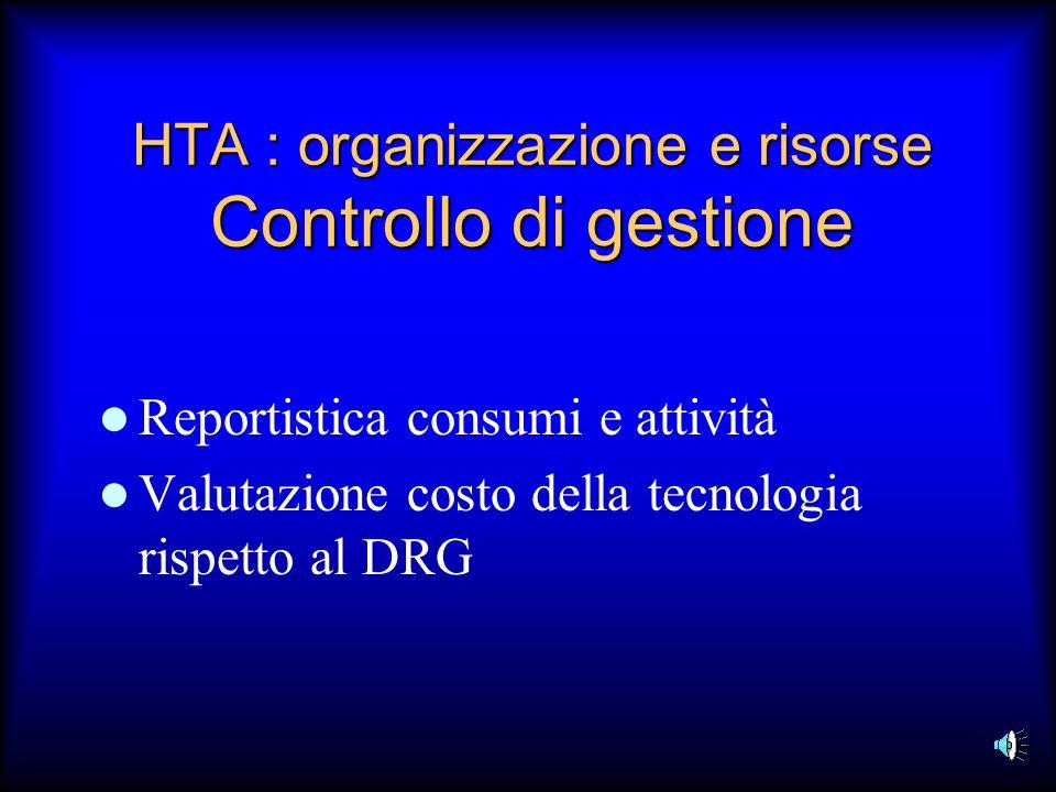 HTA : organizzazione e risorse Controllo di gestione Reportistica consumi e attività Valutazione costo della tecnologia rispetto al DRG