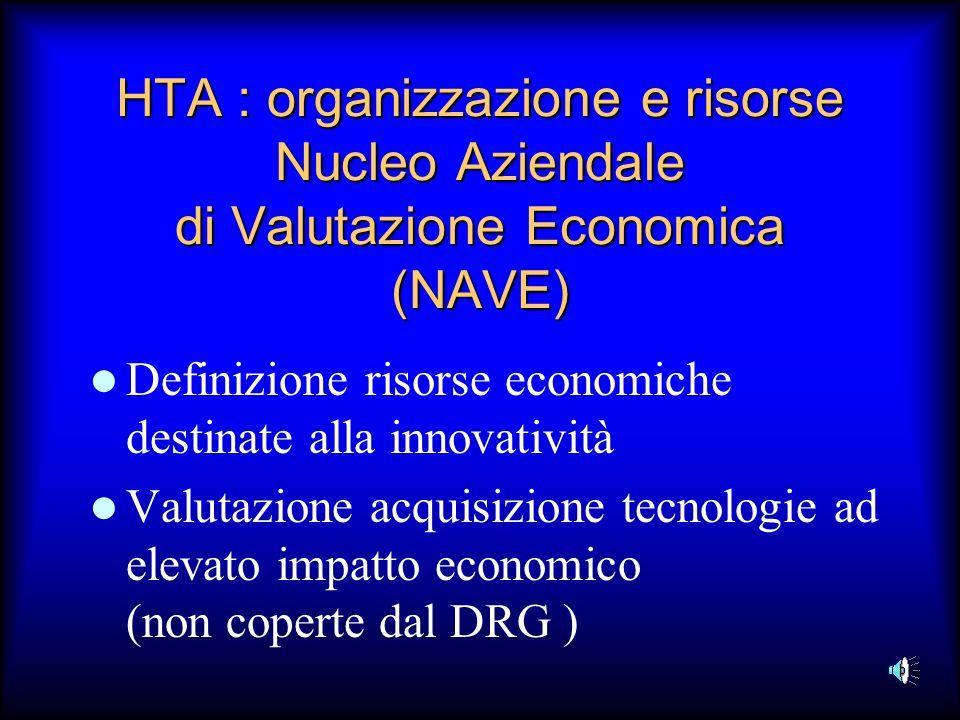 HTA : organizzazione e risorse Nucleo Aziendale di Valutazione Economica (NAVE) Definizione risorse economiche destinate alla innovatività Valutazione