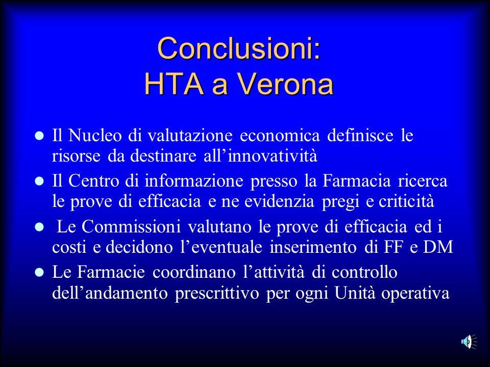 Conclusioni: HTA a Verona Il Nucleo di valutazione economica definisce le risorse da destinare allinnovatività Il Centro di informazione presso la Far