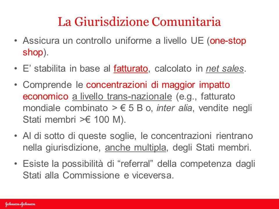 La Giurisdizione Comunitaria Assicura un controllo uniforme a livello UE (one-stop shop). E stabilita in base al fatturato, calcolato in net sales. Co