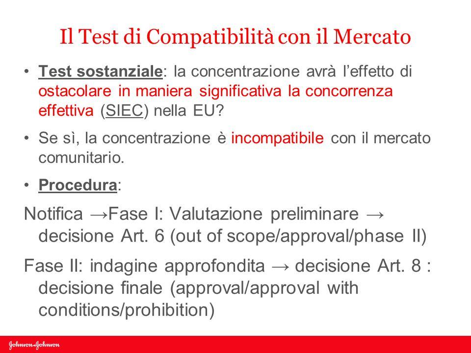 Il Test di Compatibilità con il Mercato Test sostanziale: la concentrazione avrà leffetto di ostacolare in maniera significativa la concorrenza effett