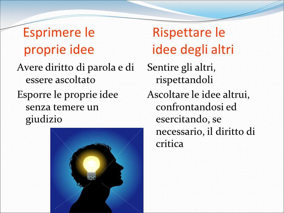 Esprimere le Rispettare le proprie idee idee degli altri Avere diritto di parola e di essere ascoltato Esporre le proprie idee senza temere un giudizi