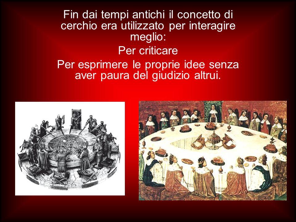 Fin dai tempi antichi il concetto di cerchio era utilizzato per interagire meglio: Per criticare Per esprimere le proprie idee senza aver paura del gi