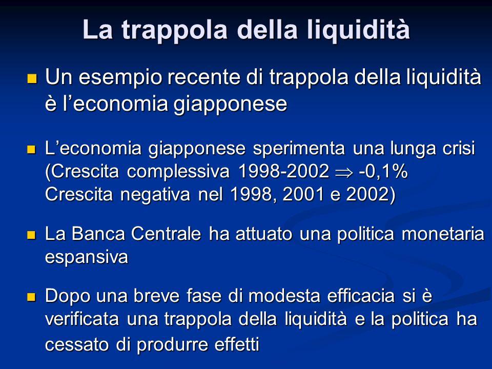La trappola della liquidità Un esempio recente di trappola della liquidità è leconomia giapponese Un esempio recente di trappola della liquidità è lec