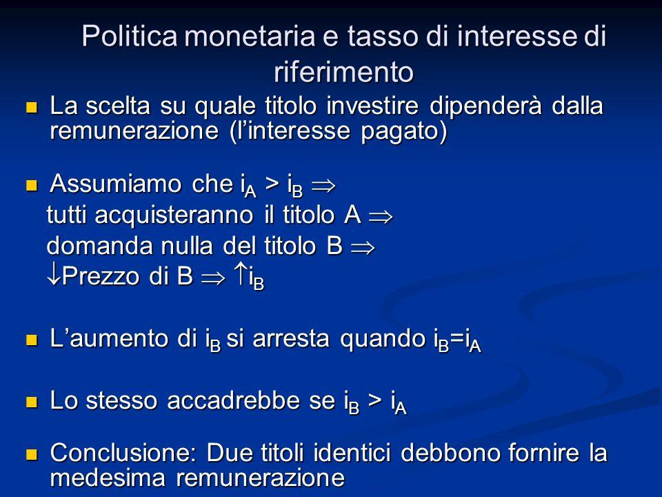 Politica monetaria e tasso di interesse di riferimento La scelta su quale titolo investire dipenderà dalla remunerazione (linteresse pagato) La scelta
