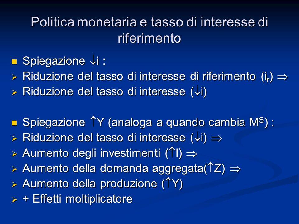 Spiegazione i : Spiegazione i : Riduzione del tasso di interesse di riferimento (i r ) Riduzione del tasso di interesse di riferimento (i r ) Riduzion