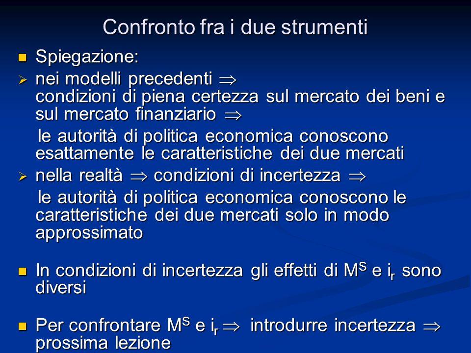 Spiegazione: Spiegazione: nei modelli precedenti condizioni di piena certezza sul mercato dei beni e sul mercato finanziario nei modelli precedenti co