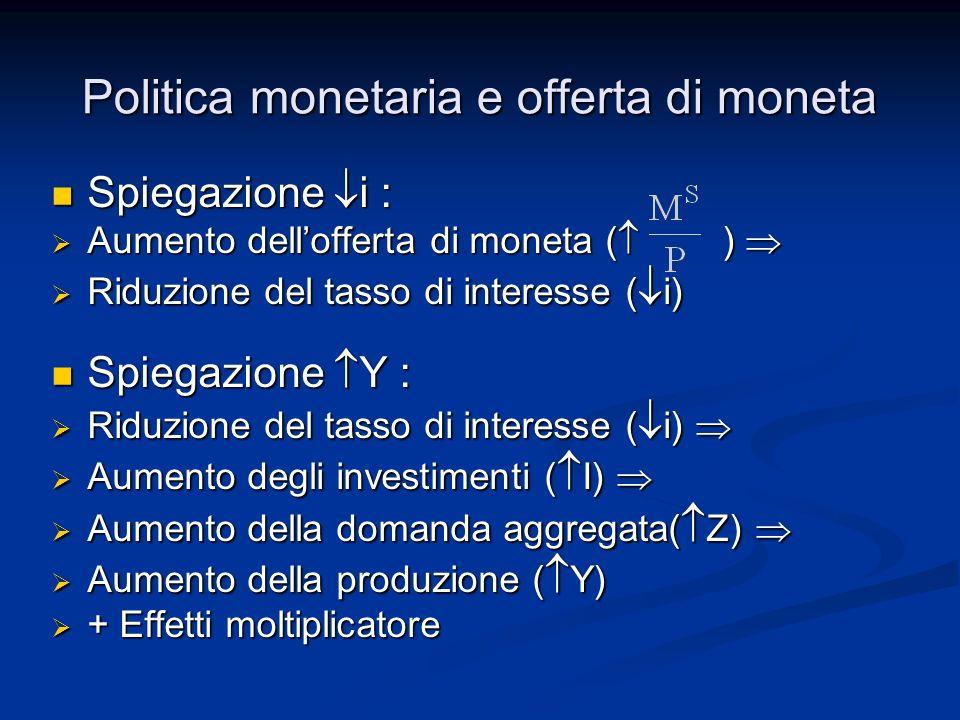 Spiegazione i : Spiegazione i : Aumento dellofferta di moneta ( ) Aumento dellofferta di moneta ( ) Riduzione del tasso di interesse ( i) Riduzione de