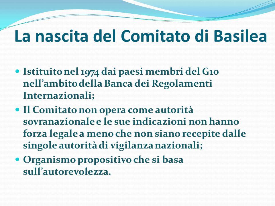 La nascita del Comitato di Basilea Istituito nel 1974 dai paesi membri del G10 nellambito della Banca dei Regolamenti Internazionali; Il Comitato non opera come autorità sovranazionale e le sue indicazioni non hanno forza legale a meno che non siano recepite dalle singole autorità di vigilanza nazionali; Organismo propositivo che si basa sullautorevolezza.