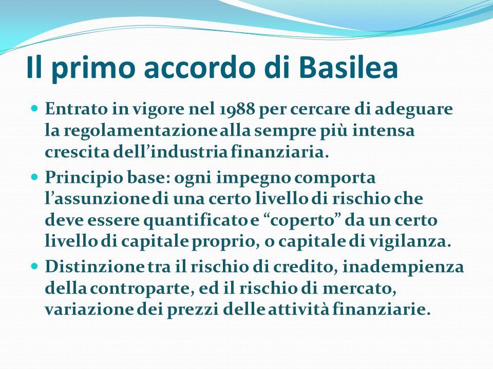 Il primo accordo di Basilea Entrato in vigore nel 1988 per cercare di adeguare la regolamentazione alla sempre più intensa crescita dellindustria finanziaria.