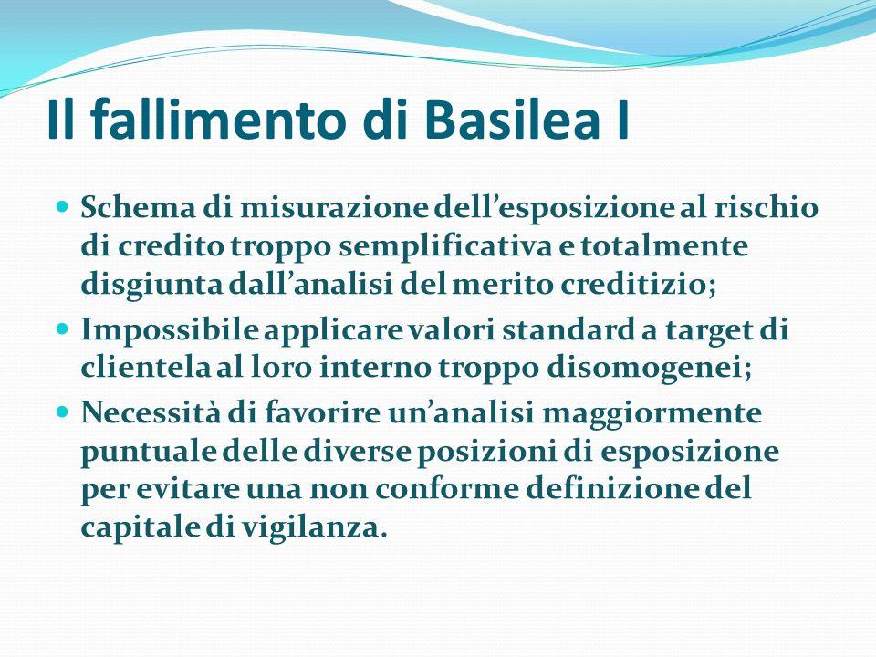 Il secondo accordo di Basilea Sottoscritto nel 2004 e divenuto operativo dal 1 gennaio 2007; Nuova regolamentazione del capitale proprio: equilibrio tra garanzia contro linsolvenza e uso inefficiente delle risorse.