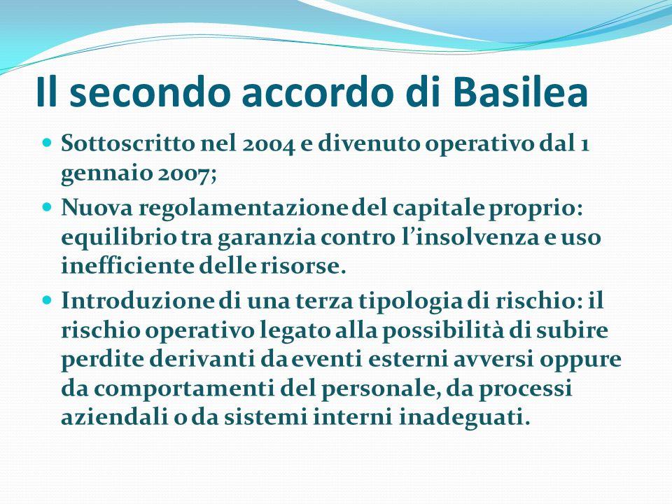 I tre pilastri di Basilea II Requisiti patrimoniali minimi; Controllo prudenziale: le autorità di vigilanza devono accertare che i sistemi di risk management siano affidabili ed usati in maniera appropriata.